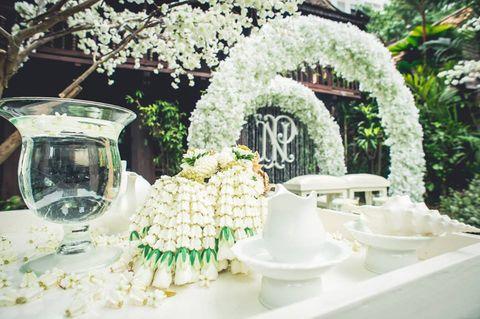 Loveindeed The Wedding Planner & Decoration Organizer